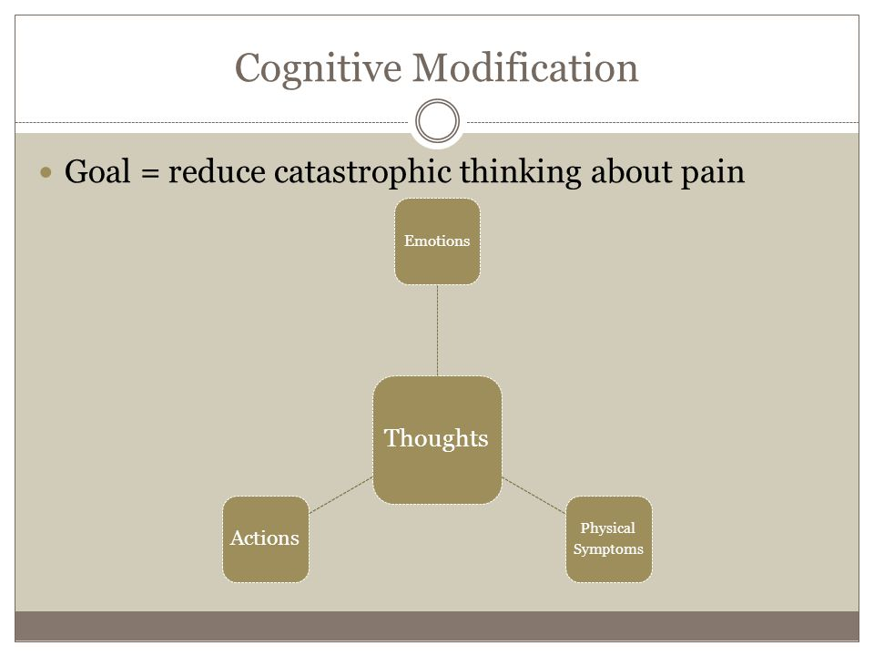 Cognitive Modification Goal = reduce catastrophic thinking about pain Thoughts Emotions Physical Symptoms Actions
