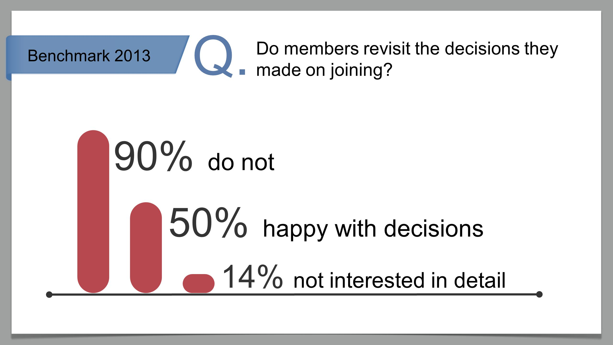 Benchmark 2013 Do members revisit the decisions they made on joining.