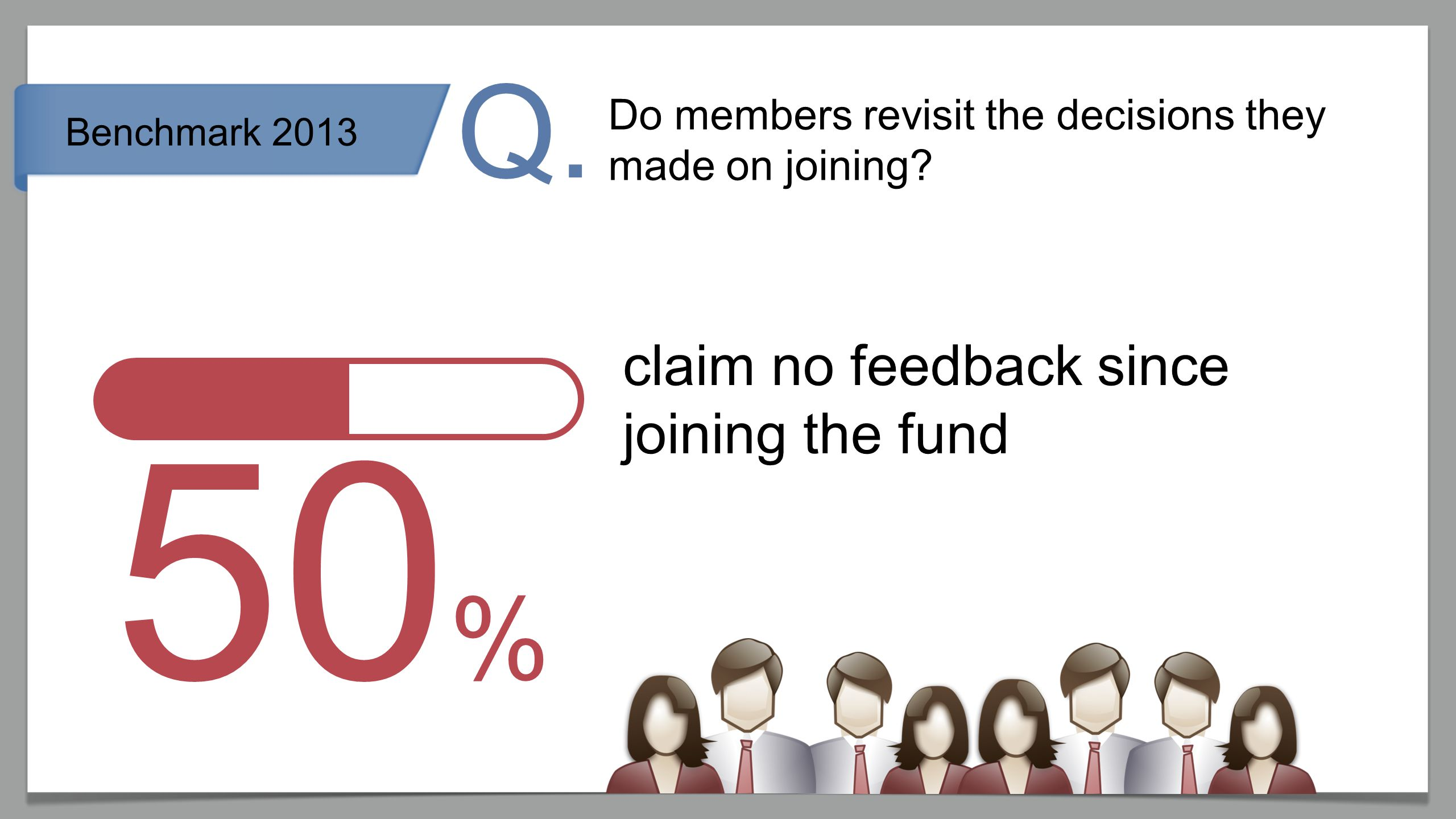 50 % Benchmark 2013 Do members revisit the decisions they made on joining.