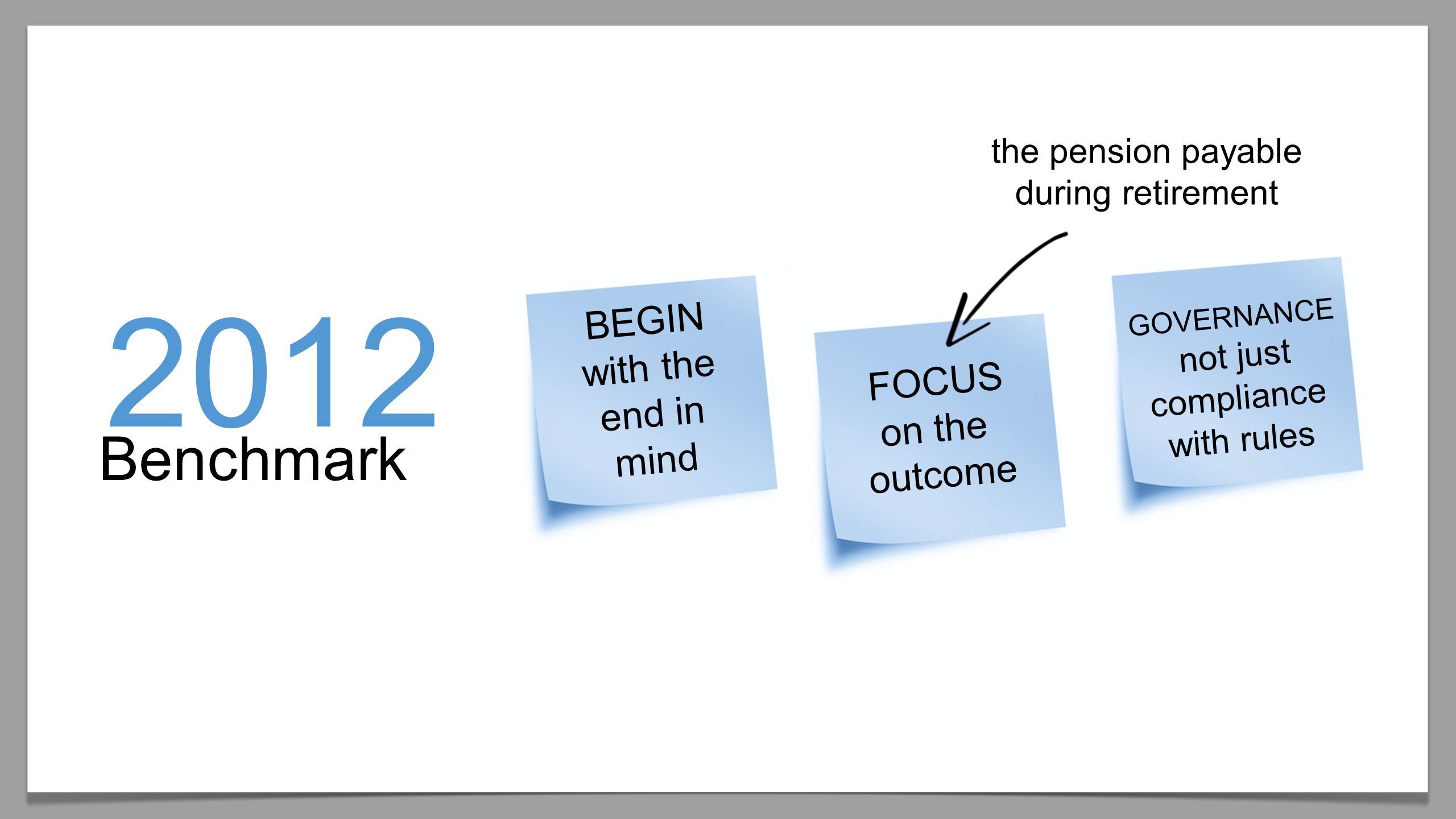 Benchmark 2012 BEGIN with the end in mind FOCUS on the outcome GOVERNANCE not just compliance with rules the pension payable during retirement