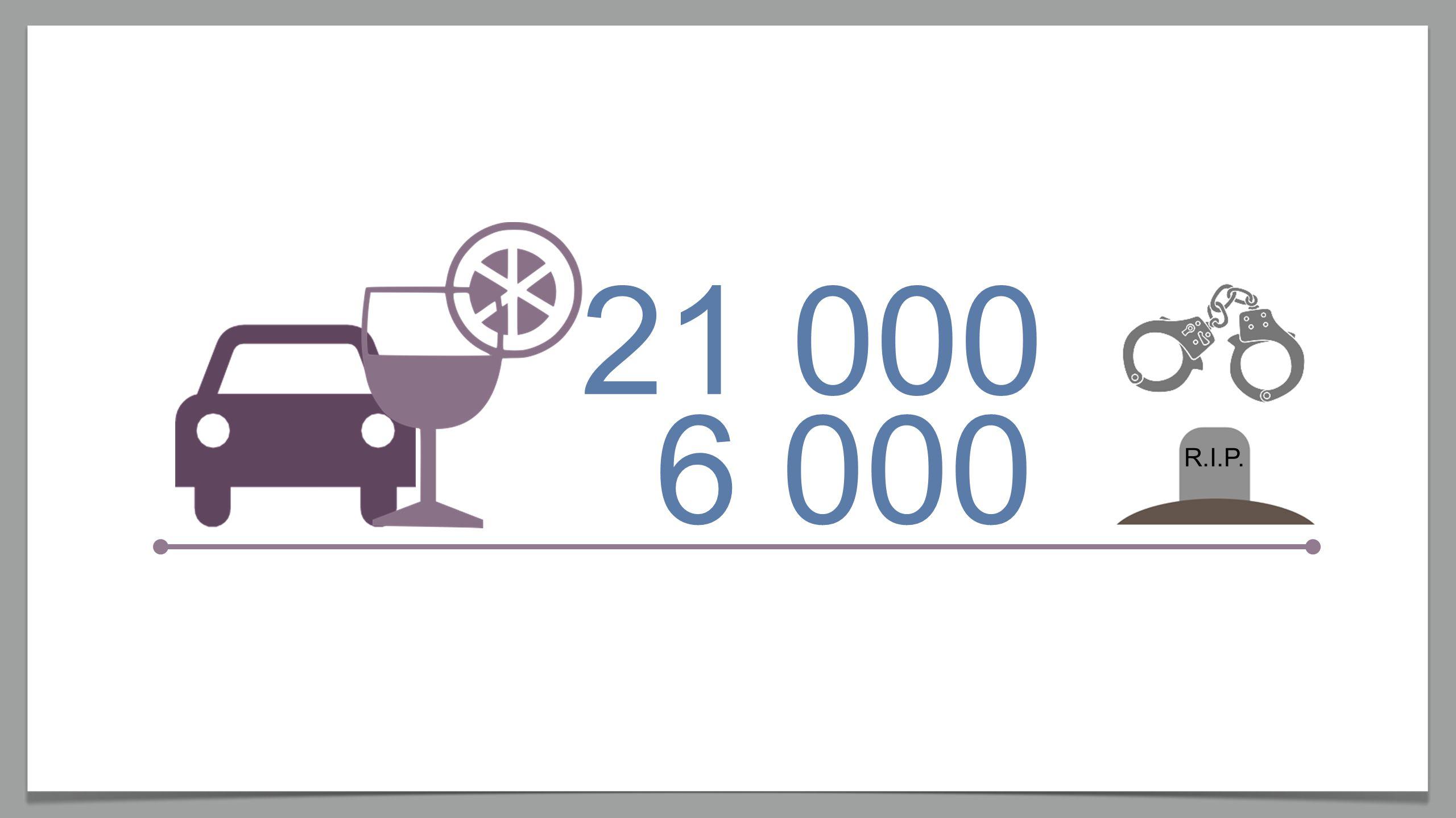 21 000 6 000 R.I.P.