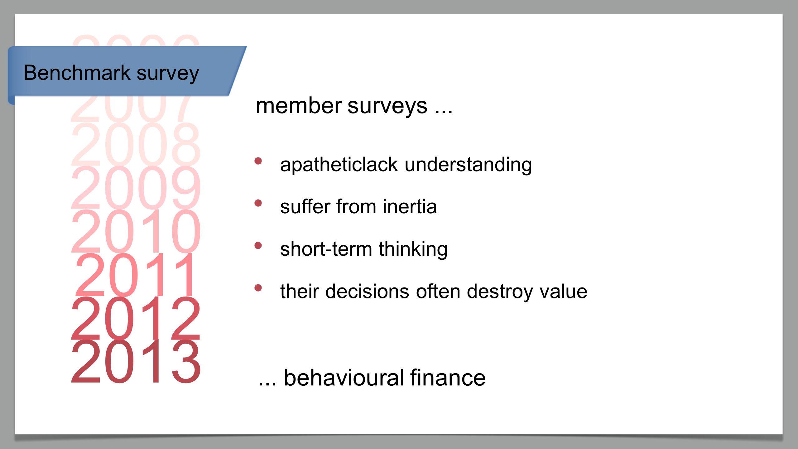 2013 2008 2009 2010 2011 2012 2007 2006 Benchmark survey member surveys...