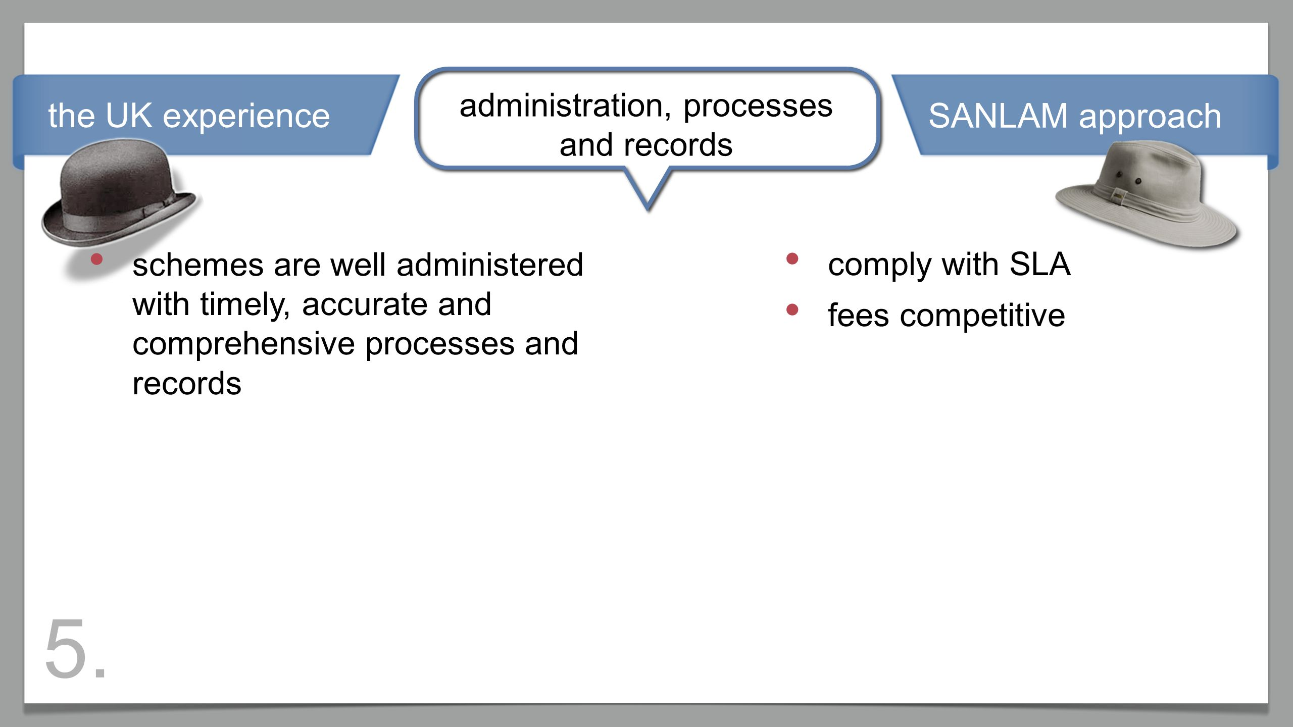 the UK experience administration, processes and records schemes are well administered with timely, accurate and comprehensive processes and records comply with SLA fees competitive SANLAM approach 5.