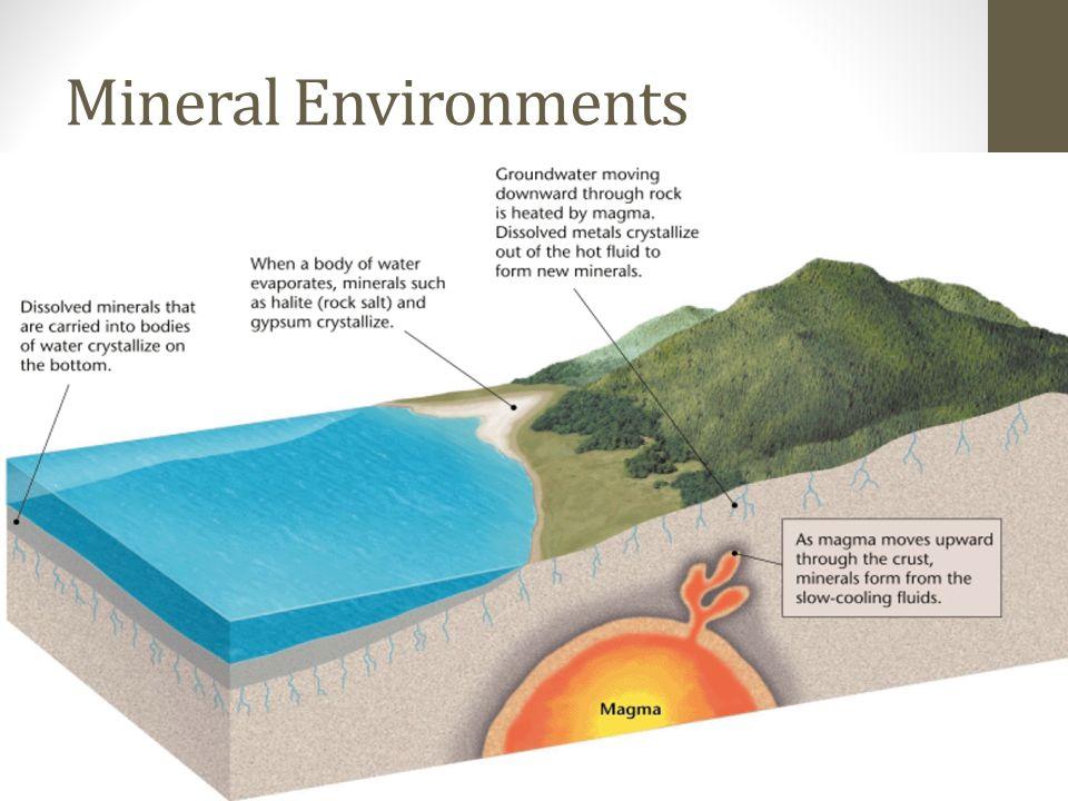 Mineral Environments