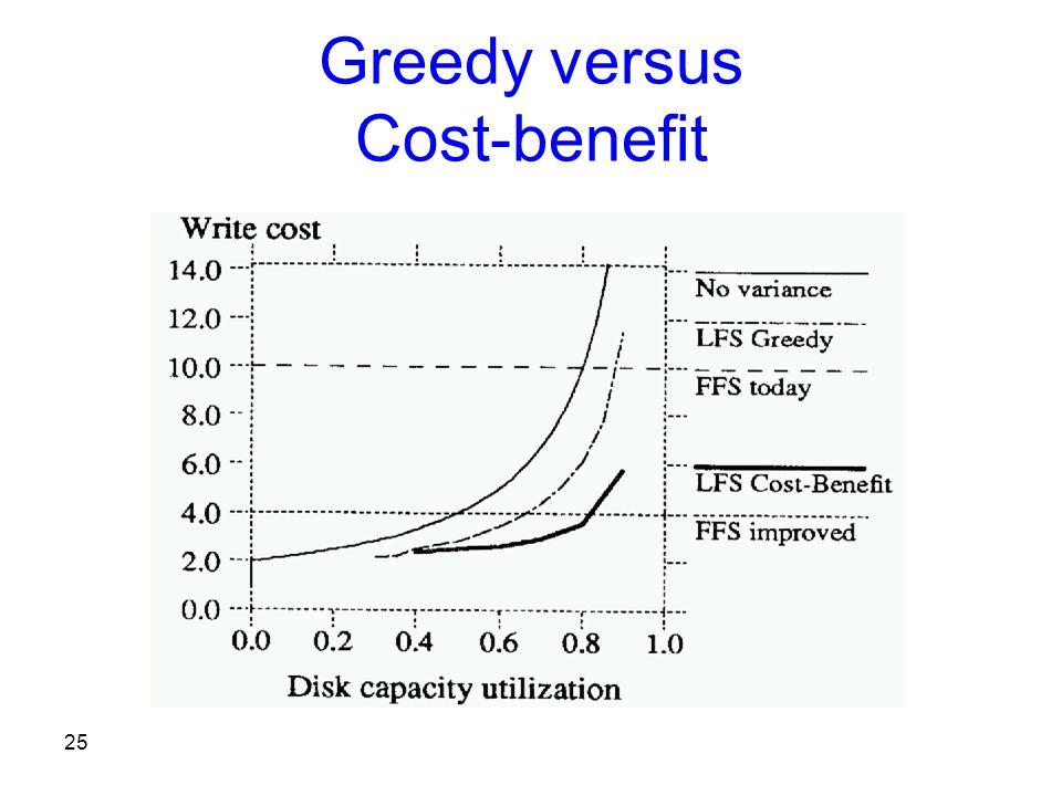 25 Greedy versus Cost-benefit