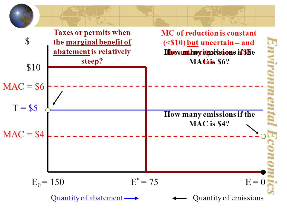 Environmental Economics MC of reduction is constant (<$10) but uncertain – and the authority choose a $5 tax Taxes or permits when the marginal benefit of abatement is relatively steep.