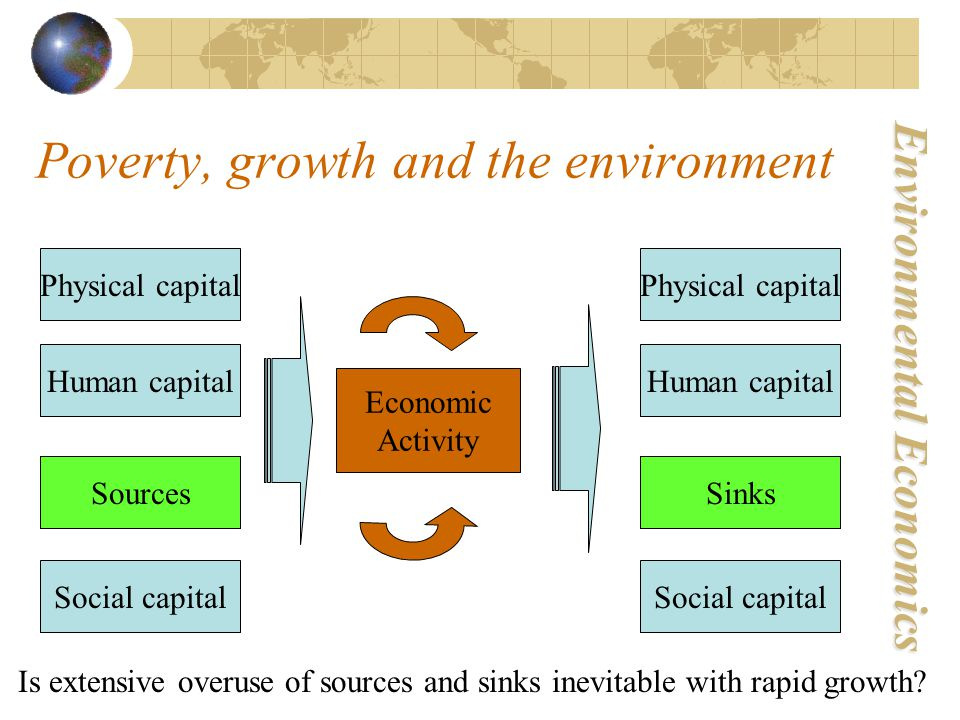 Environmental Economics Poverty, growth and the environment Natural capital Economic Activity Social capital Human capital Physical capital SourcesNatural capital Social capital Human capital Physical capital Is extensive overuse of sources and sinks inevitable with rapid growth.