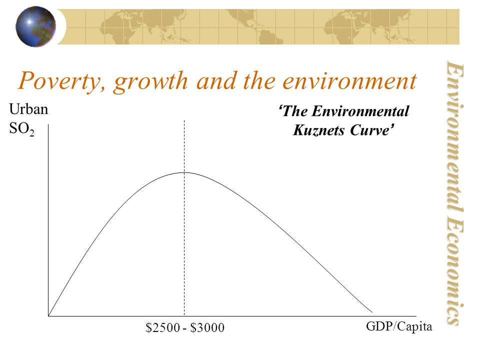 Environmental Economics Poverty, growth and the environment $2500 - $3000 GDP/Capita Urban SO 2 ' The Environmental Kuznets Curve '