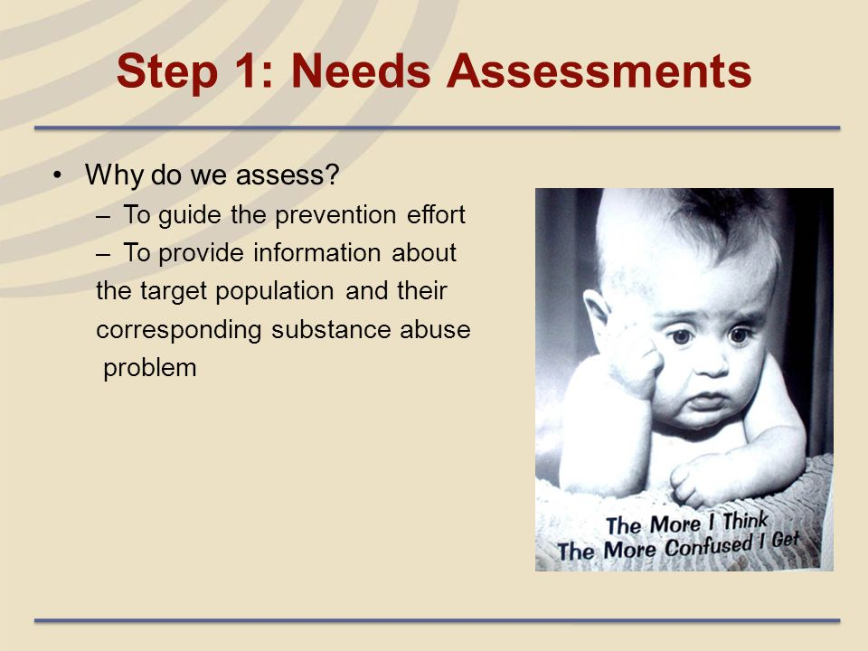 Step 1: Needs Assessments Why do we assess? –To guide the prevention effort –To provide information about the target population and their correspondin