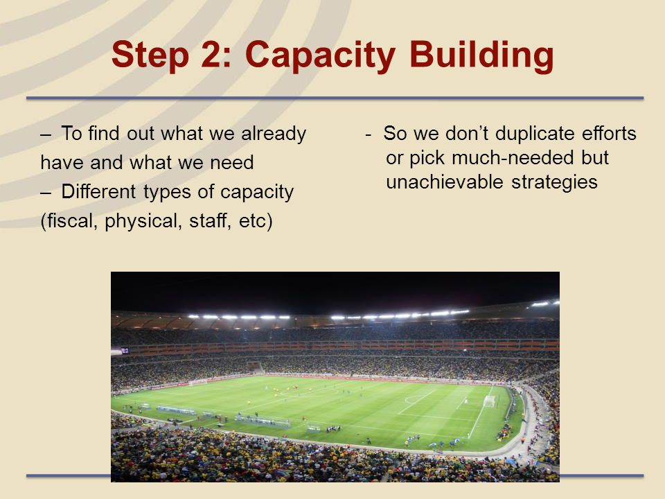 Step 2: Capacity Building –To find out what we already have and what we need –Different types of capacity (fiscal, physical, staff, etc) - So we don't