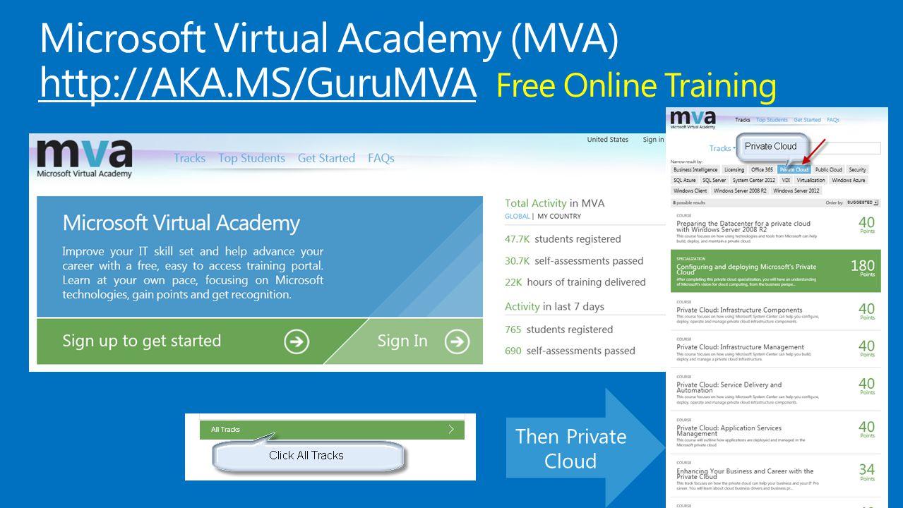 Microsoft Virtual Academy (MVA) http://AKA.MS/GuruMVA Free Online Training Then Private Cloud