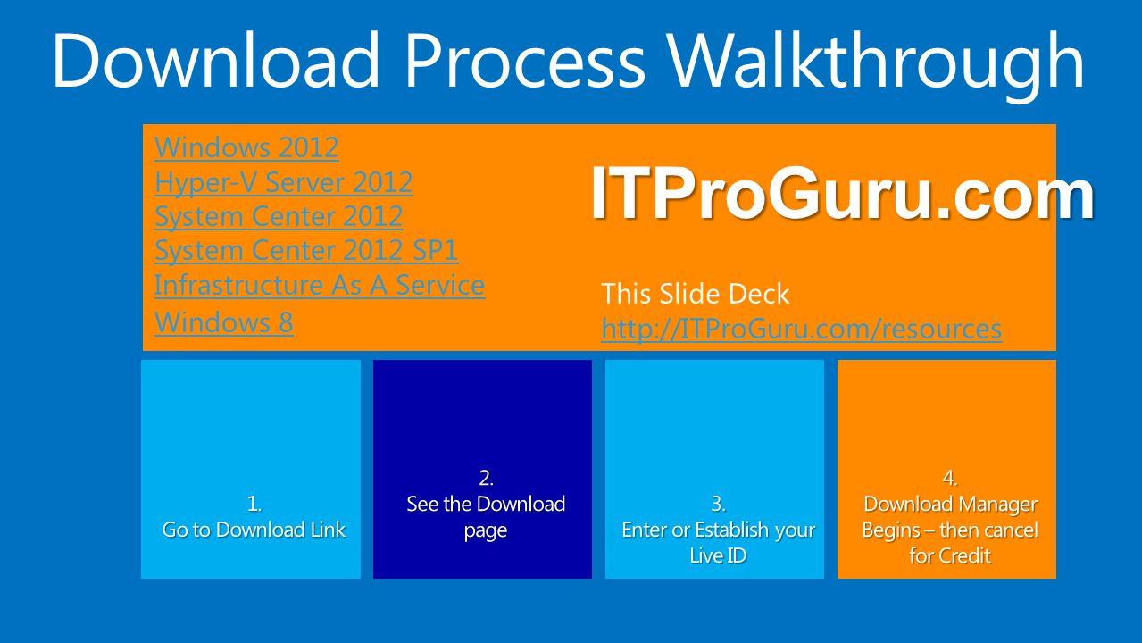 Download Process Walkthrough This Slide Deck http://ITProGuru.com/resources http://ITProGuru.com/resources