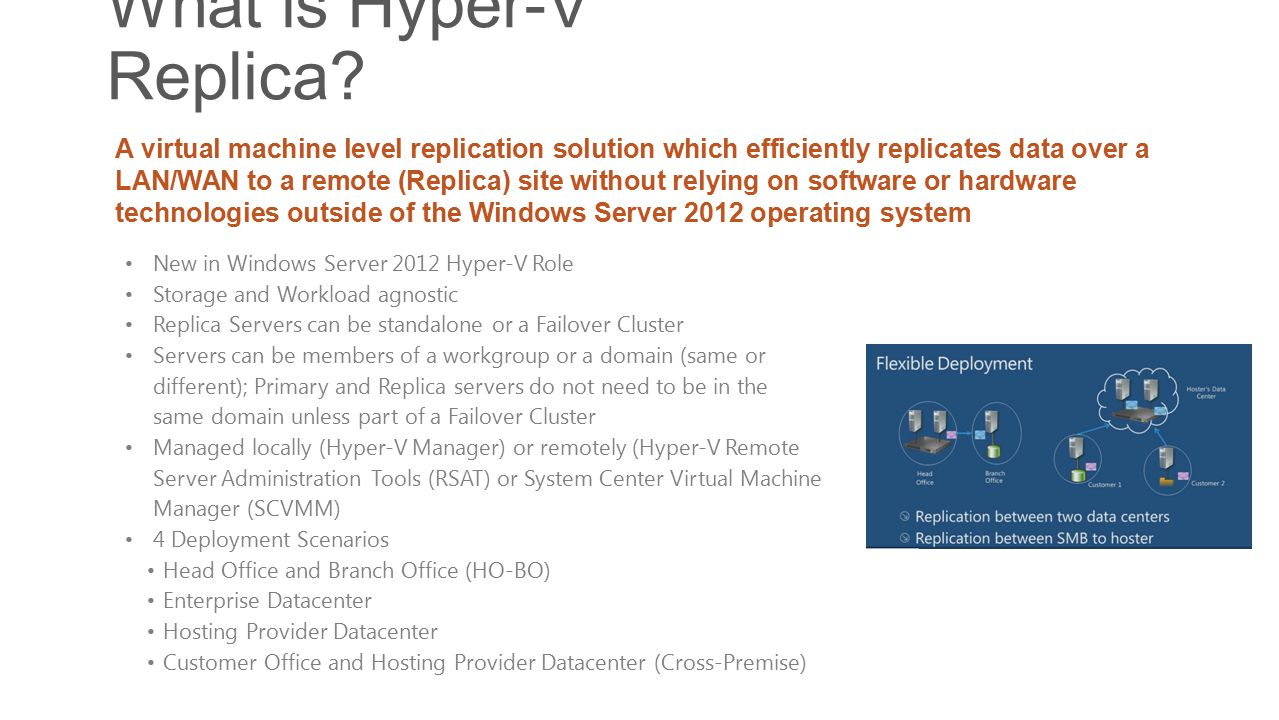 What is Hyper-V Replica.