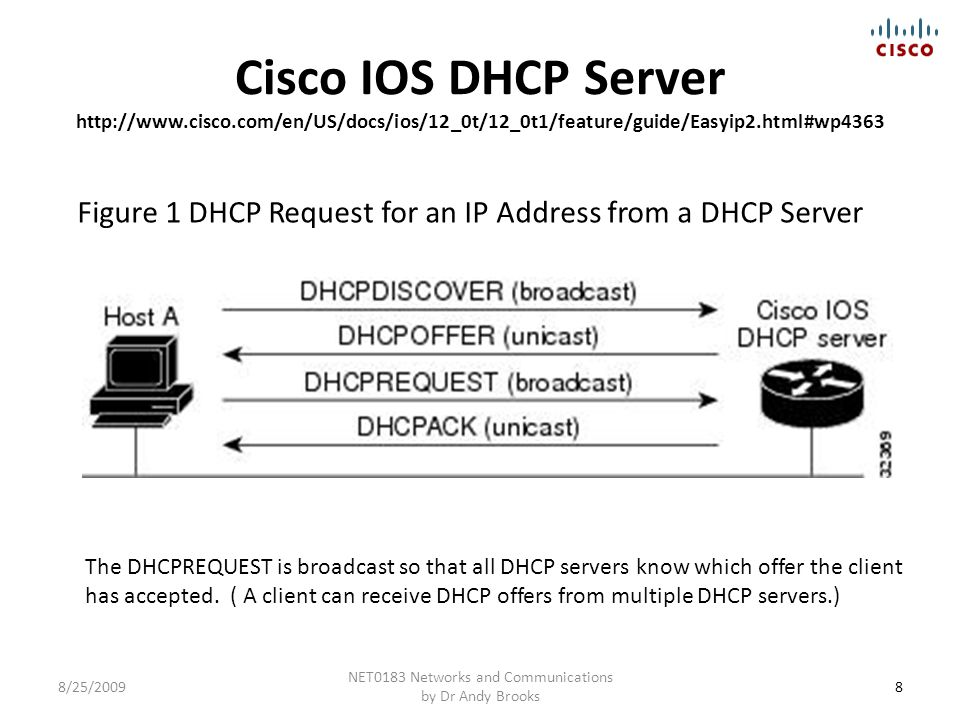 Cisco IOS DHCP Server http://www.cisco.com/en/US/docs/ios/12_0t/12_0t1/feature/guide/Easyip2.html#wp4363 8 NET0183 Networks and Communications by Dr Andy Brooks 8/25/2009 Figure 1 DHCP Request for an IP Address from a DHCP Server The DHCPREQUEST is broadcast so that all DHCP servers know which offer the client has accepted.