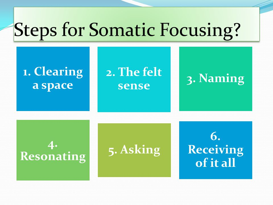 Steps for Somatic Focusing. 1. Clearing a space 2.
