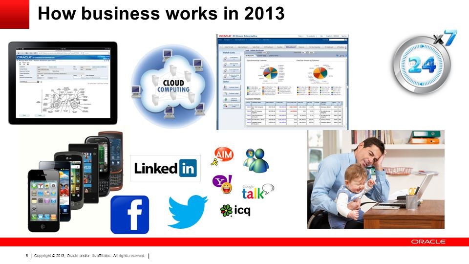 Copyright © 2013, Oracle and/or its affiliates. All rights reserved. 6 How business works in 2013