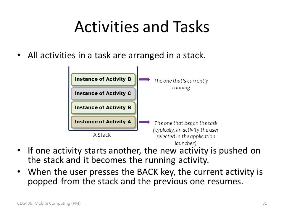 Activities and Tasks All activities in a task are arranged in a stack. If one activity starts another, the new activity is pushed on the stack and it