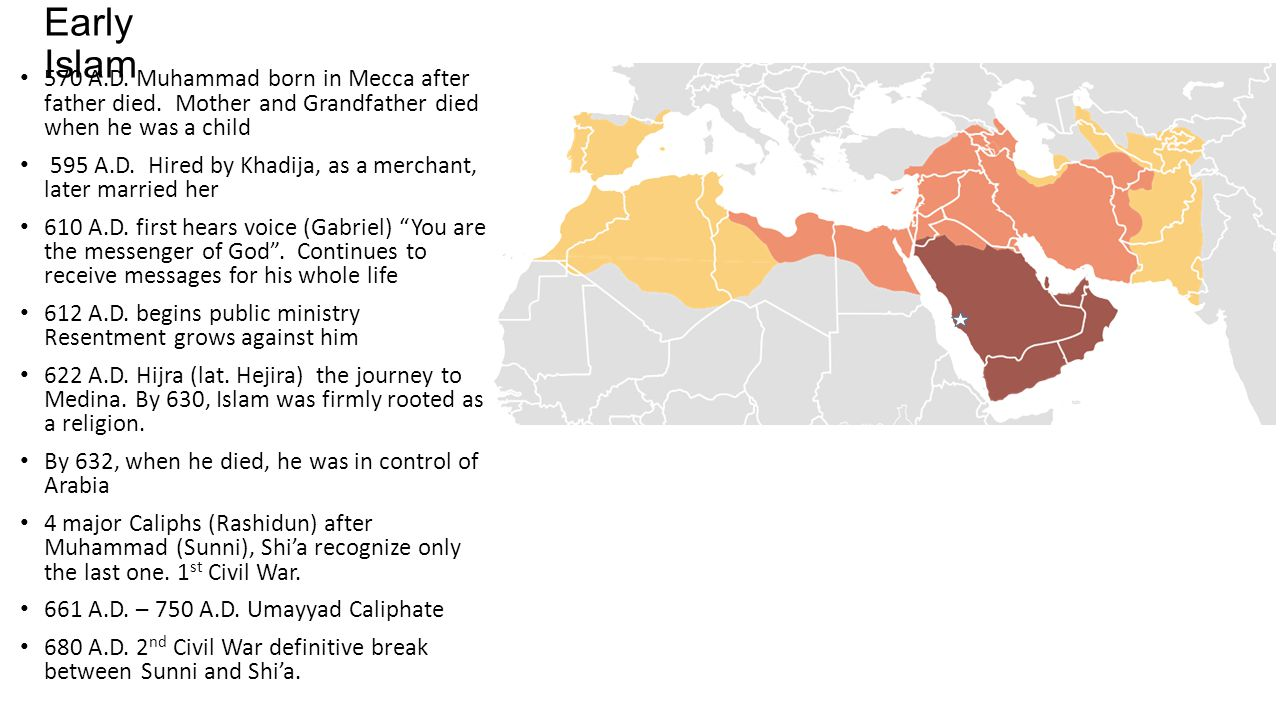 Early Islam 570 A.D. Muhammad born in Mecca after father died.