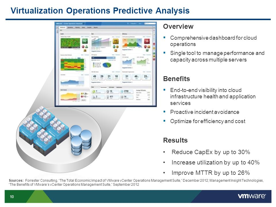 10 Virtualization Operations Predictive Analysis Overview  Comprehensive dashboard for cloud operations  Single tool to manage performance and capacity across multiple servers Benefits  End-to-end visibility into cloud infrastructure health and application services  Proactive incident avoidance  Optimize for efficiency and cost Results Reduce CapEx by up to 30% Increase utilization by up to 40% Improve MTTR by up to 26% Sources: Forrester Consulting, The Total Economic Impact of VMware vCenter Operations Management Suite, December 2012; Management Insight Technologies, The Benefits of VMware's vCenter Operations Management Suite, September 2012