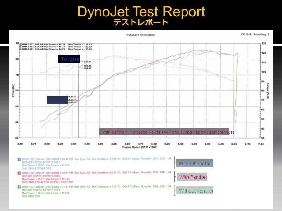 DynoJet Test Report テストレポート Without Panther With Panther Without Panther Power Torque With Panther: Increased Power and Torque, and improved smoothness