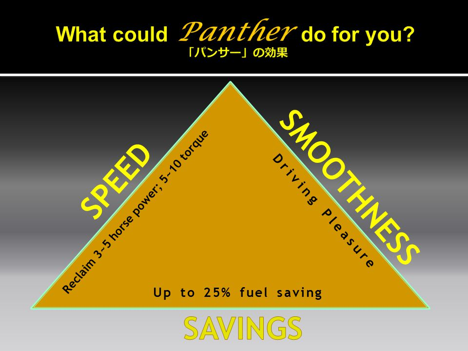 SPEED SMOOTHNESS Reclaim 3~5 horse power; 5~10 torque Up to 25% fuel saving Driving Pleasure