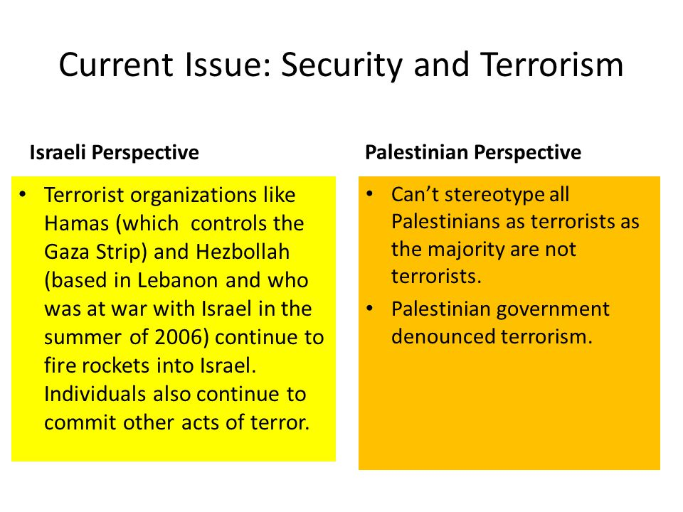 Israeli Perspective Palestinian Perspective Terrorist organizations like Hamas (which controls the Gaza Strip) and Hezbollah (based in Lebanon and who