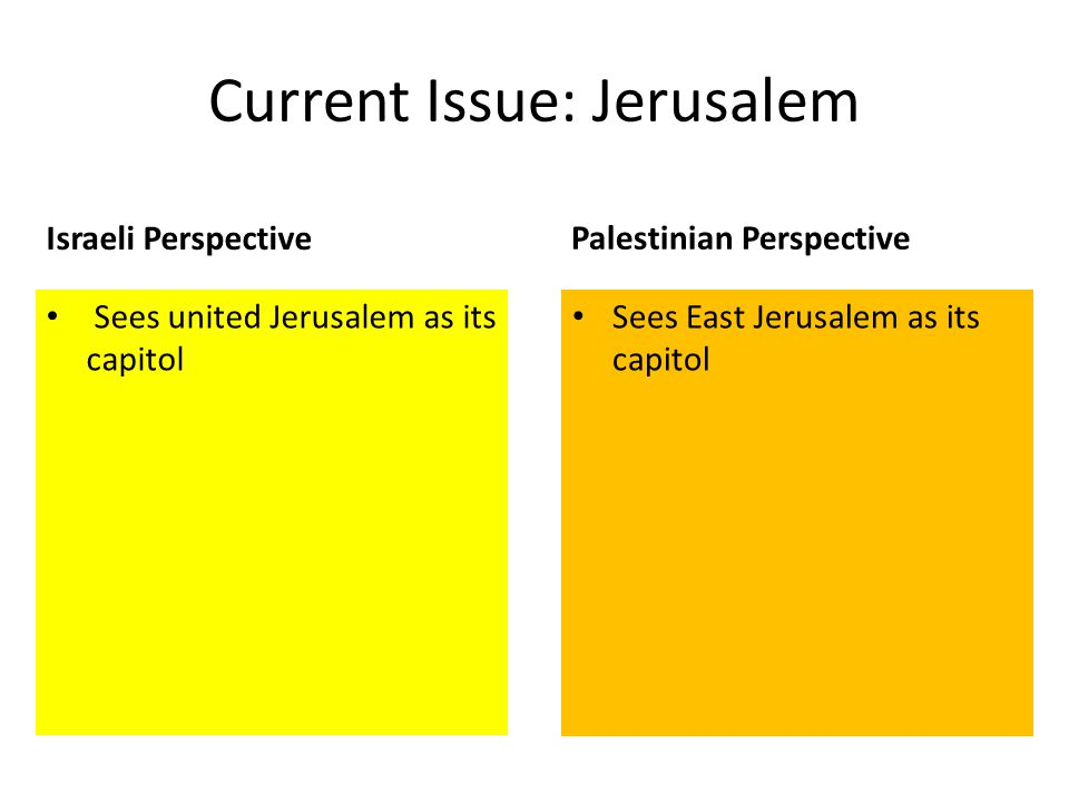 Israeli Perspective Palestinian Perspective Sees united Jerusalem as its capitol Sees East Jerusalem as its capitol Current Issue: Jerusalem