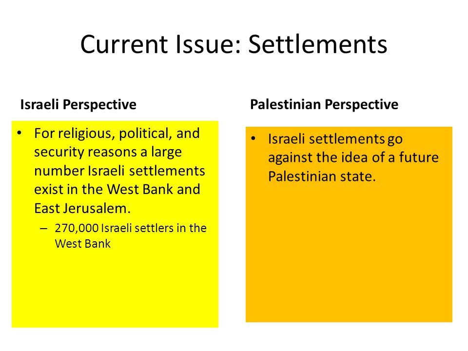 Israeli Perspective Palestinian Perspective For religious, political, and security reasons a large number Israeli settlements exist in the West Bank and East Jerusalem.