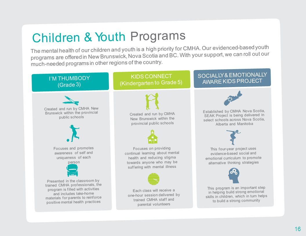 Childr en & Youth Pr ograms The mental health of our children and youth is a high priority for CMHA.
