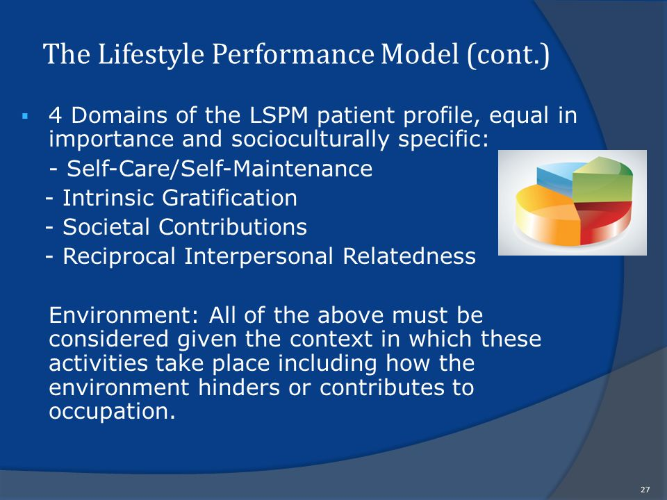 The Lifestyle Performance Model (cont.)  4 Domains of the LSPM patient profile, equal in importance and socioculturally specific: - Self-Care/Self-Maintenance - Intrinsic Gratification - Societal Contributions - Reciprocal Interpersonal Relatedness Environment: All of the above must be considered given the context in which these activities take place including how the environment hinders or contributes to occupation.