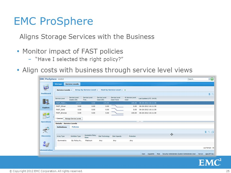 "25© Copyright 2012 EMC Corporation. All rights reserved. Aligns Storage Services with the Business EMC ProSphere  Monitor impact of FAST policies –""H"