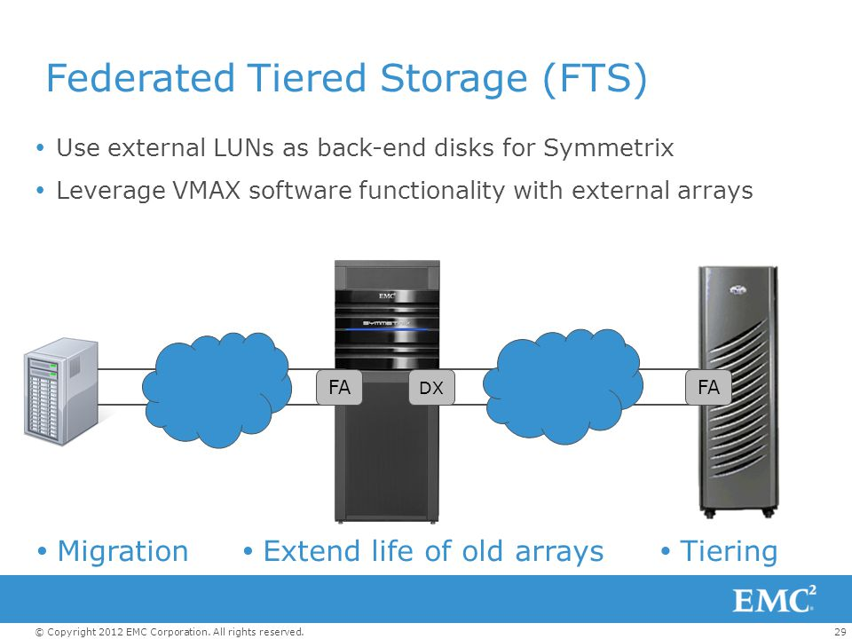 29© Copyright 2012 EMC Corporation. All rights reserved. Federated Tiered Storage (FTS)  Use external LUNs as back-end disks for Symmetrix  Leverage