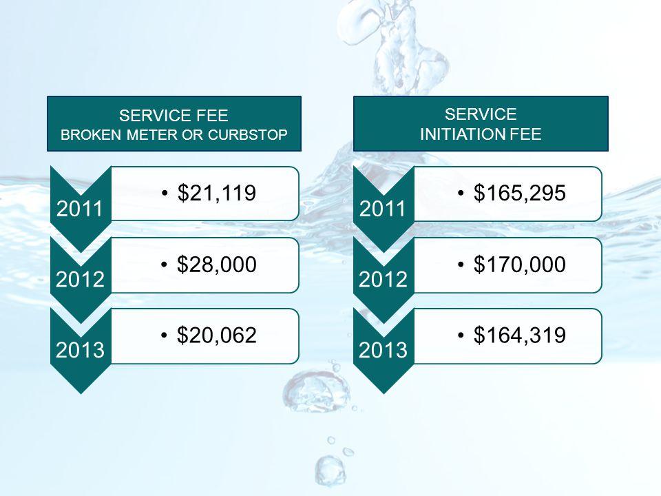 2011 $21,119 2012 $28,000 2013 $20,062 2011 $165,295 2012 $170,000 2013 $164,319 SERVICE FEE BROKEN METER OR CURBSTOP SERVICE INITIATION FEE