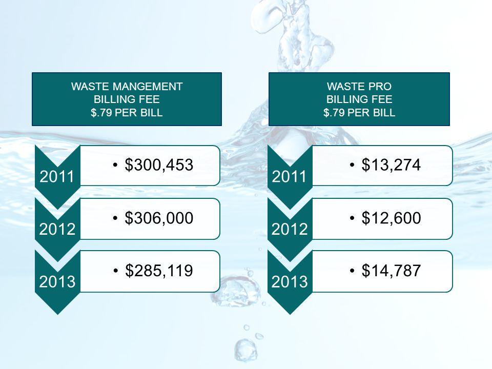 2011 $300,453 2012 $306,000 2013 $285,119 2011 $13,274 2012 $12,600 2013 $14,787 WASTE MANGEMENT BILLING FEE $.79 PER BILL WASTE PRO BILLING FEE $.79