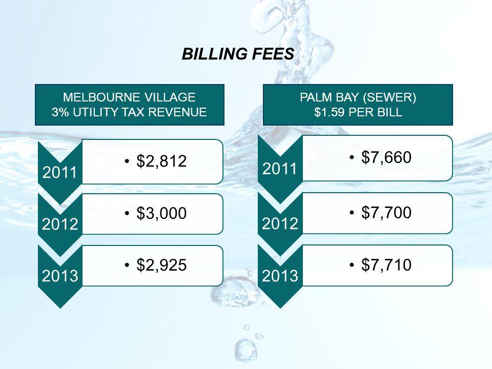 BILLING FEES 2011 $2,812 2012 $3,000 2013 $2,925 2011 $7,660 2012 $7,700 2013 $7,710 MELBOURNE VILLAGE 3% UTILITY TAX REVENUE PALM BAY (SEWER) $1.59 P