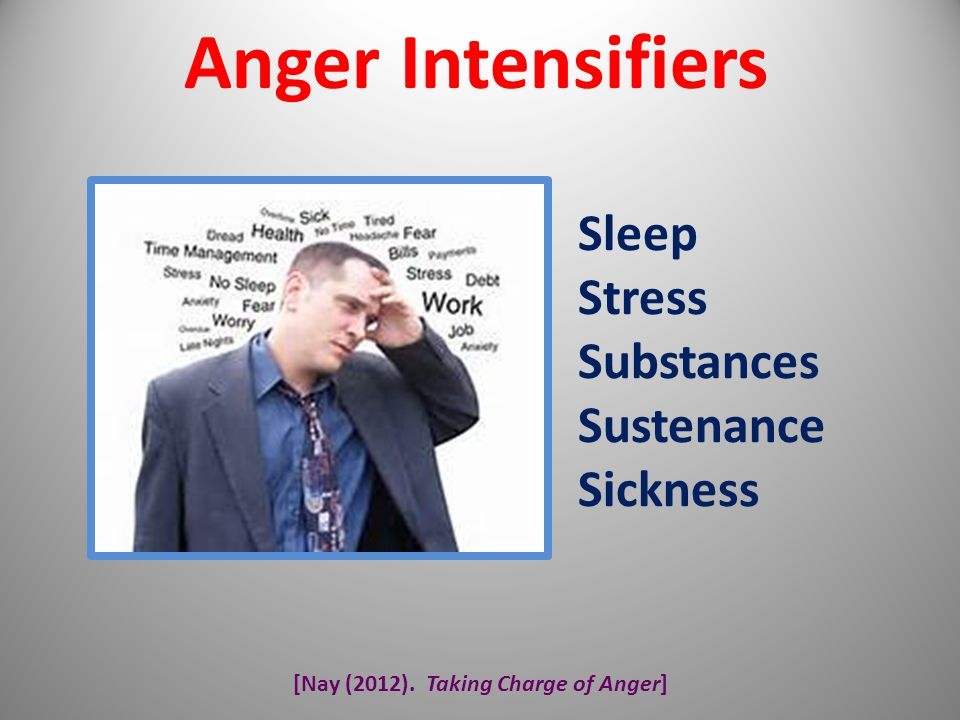 [Nay (2012). Taking Charge of Anger] Anger Intensifiers Sleep Stress Substances Sustenance Sickness