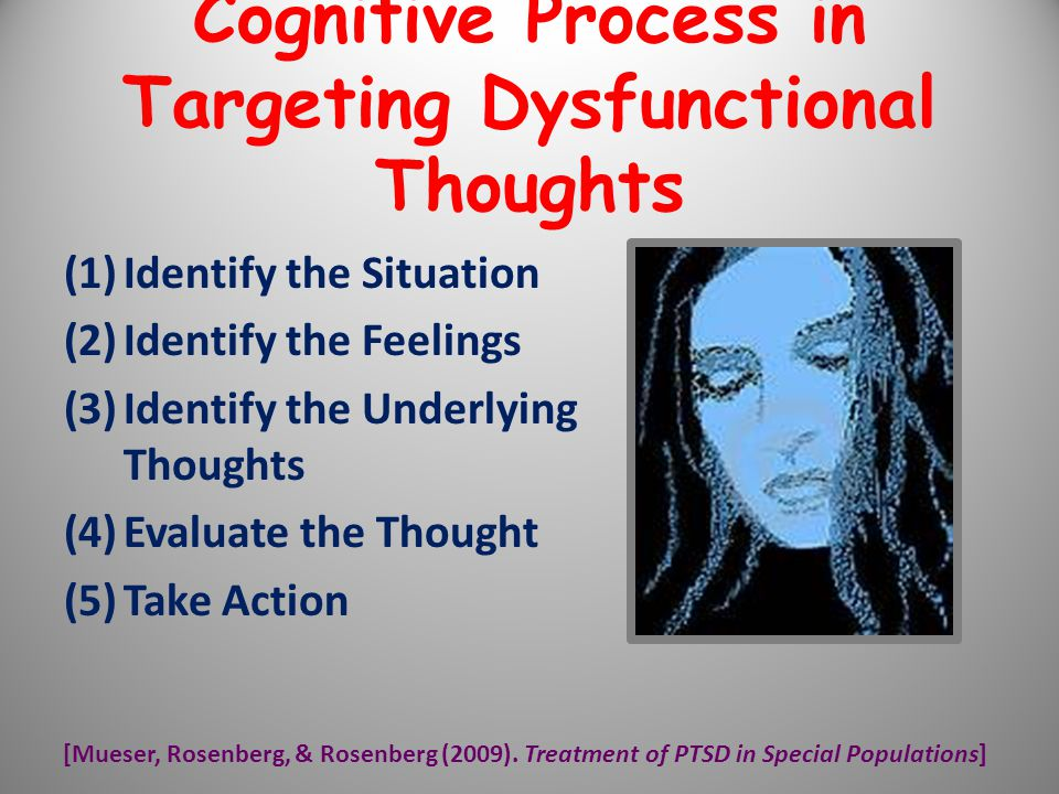 (1)Identify the Situation (2)Identify the Feelings (3)Identify the Underlying Thoughts (4)Evaluate the Thought (5)Take Action [Mueser, Rosenberg, & Ro