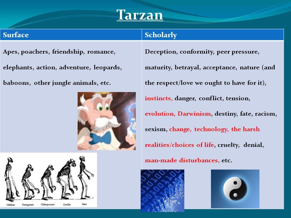 Tarzan SurfaceScholarly Apes, poachers, friendship, romance, elephants, action, adventure, leopards, baboons, other jungle animals, etc.