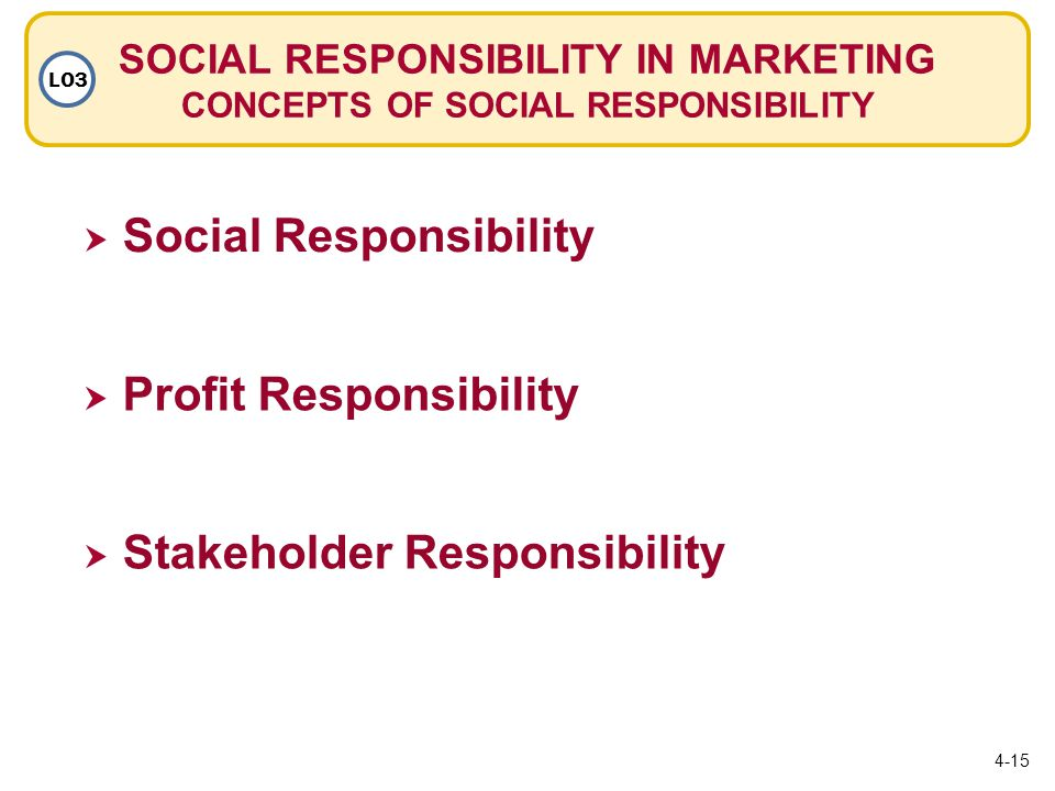 SOCIAL RESPONSIBILITY IN MARKETING CONCEPTS OF SOCIAL RESPONSIBILITY LO3  Social Responsibility Social Responsibility  Profit Responsibility  Stakeholder Responsibility 4-15