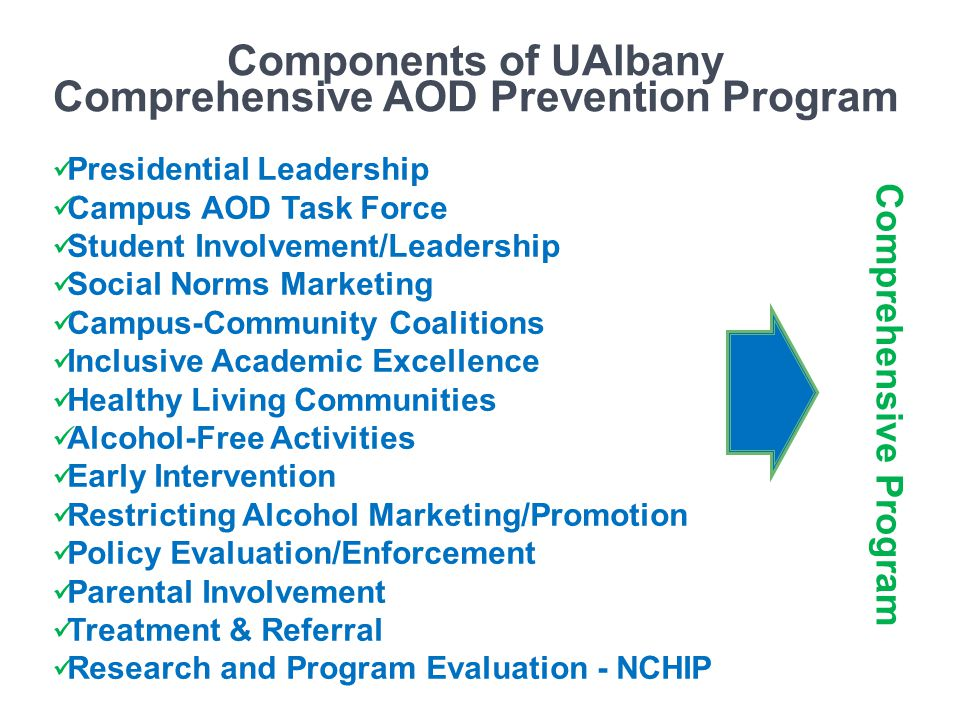 Presidential Leadership Campus AOD Task Force Student Involvement/Leadership Social Norms Marketing Campus-Community Coalitions Inclusive Academic Excellence Healthy Living Communities Alcohol-Free Activities Early Intervention Restricting Alcohol Marketing/Promotion Policy Evaluation/Enforcement Parental Involvement Treatment & Referral Research and Program Evaluation - NCHIP Comprehensive Program Components of UAlbany Comprehensive AOD Prevention Program