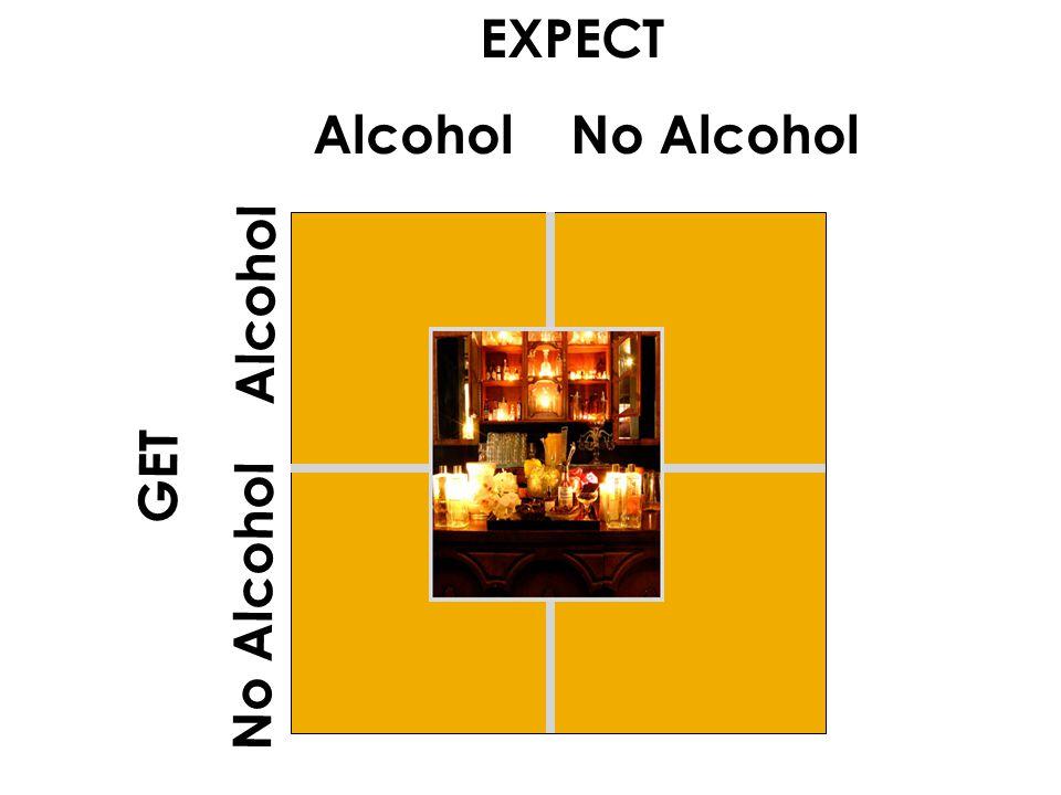 EXPECT Alcohol No Alcohol GET No Alcohol Alcohol