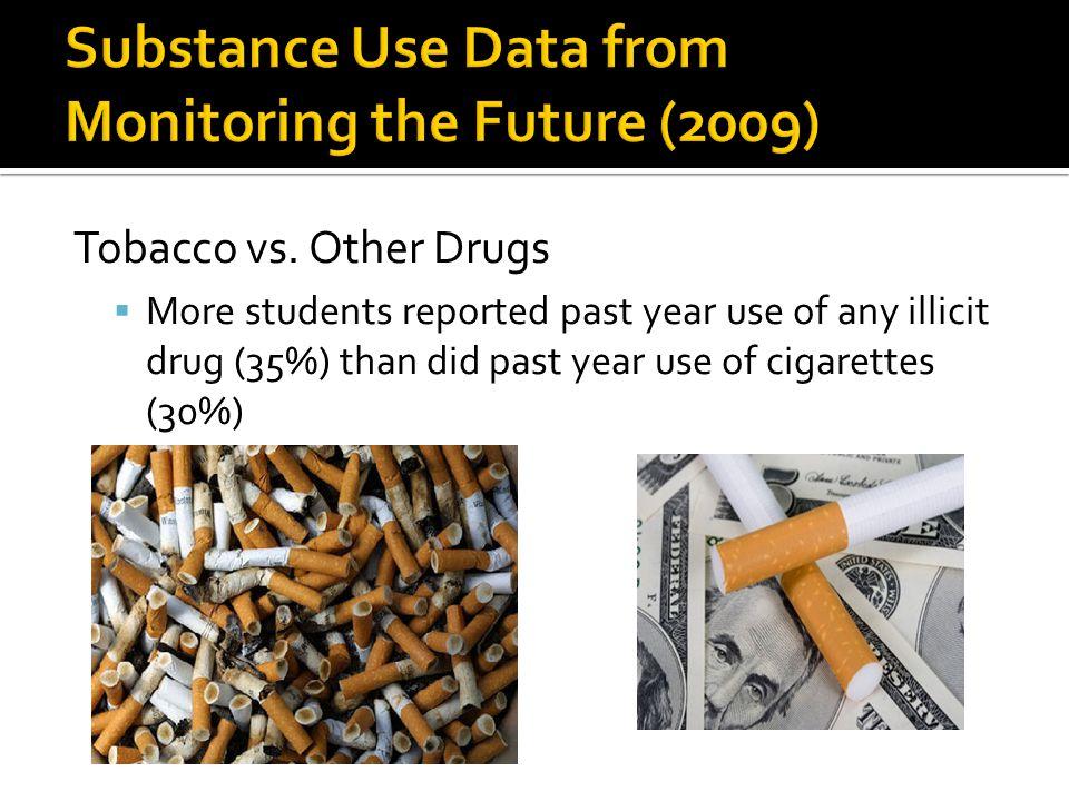 Tobacco vs.