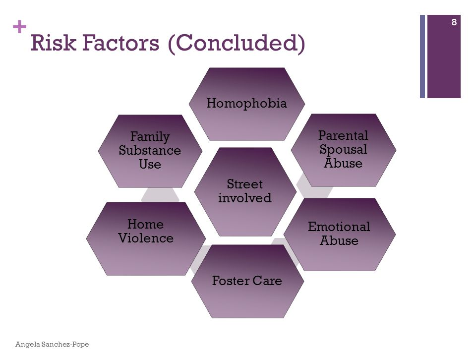 + Street involved Homophobia Parental Spousal Abuse Emotional Abuse Foster Care Home Violence Family Substance Use Risk Factors (Concluded) 8 Angela S