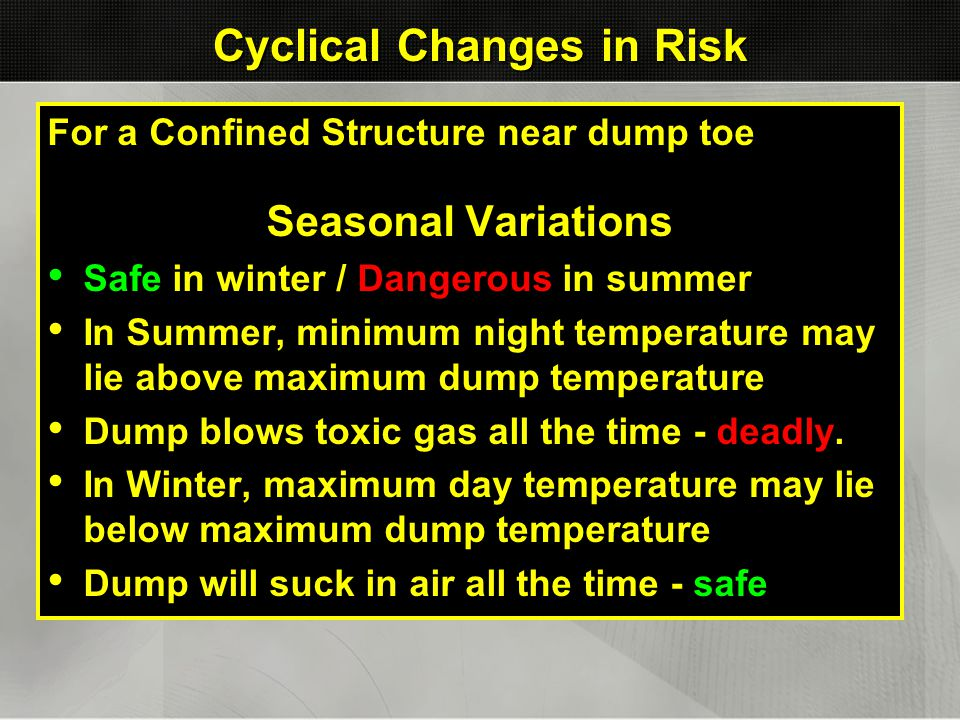 Cyclical Changes in Risk For a Confined Structure near dump toe Seasonal Variations Safe in winter / Dangerous in summer In Summer, minimum night temp