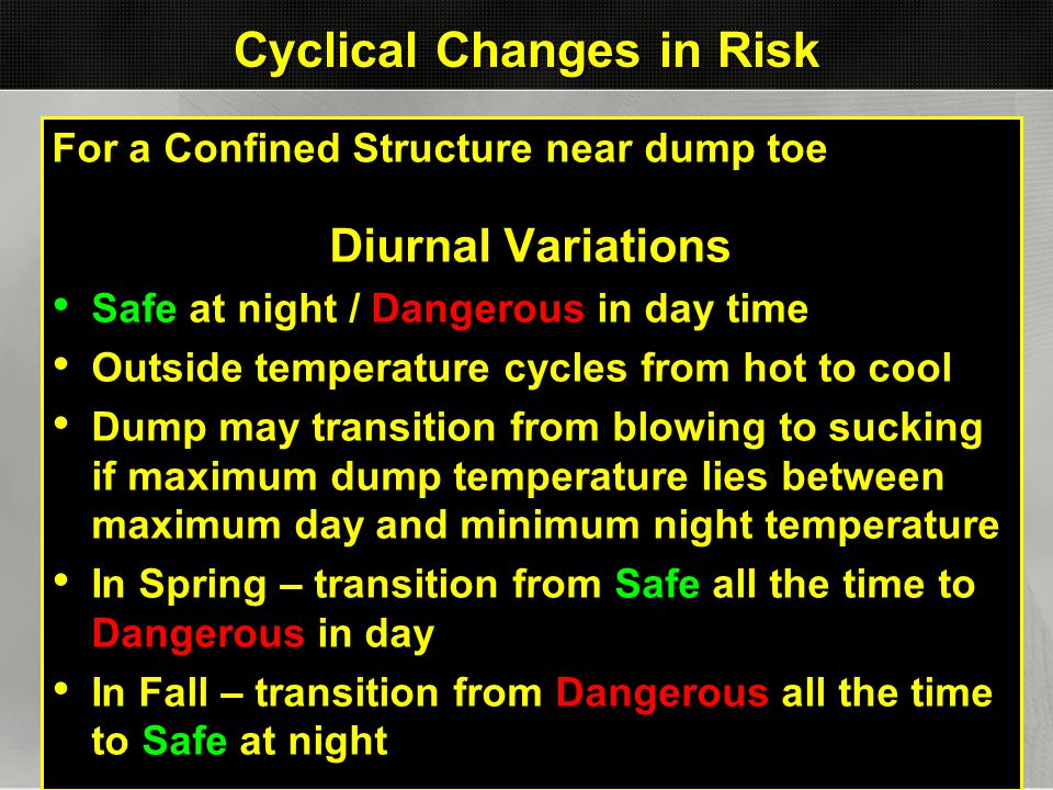 Cyclical Changes in Risk For a Confined Structure near dump toe Diurnal Variations Safe at night / Dangerous in day time Outside temperature cycles fr