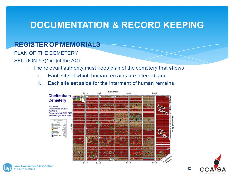 DOCUMENTATION & RECORD KEEPING 42 REGISTER OF MEMORIALS PLAN OF THE CEMETERY SECTION 53(1)(c)of the ACT –The relevant authority must keep plan of the