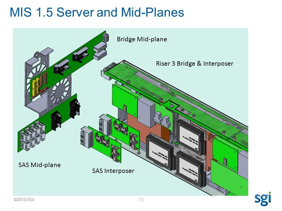 ©2013 SGI 13 MIS 1.5 Server and Mid-Planes SAS Mid-plane Bridge Mid-plane SAS Interposer Riser 3 Bridge & Interposer