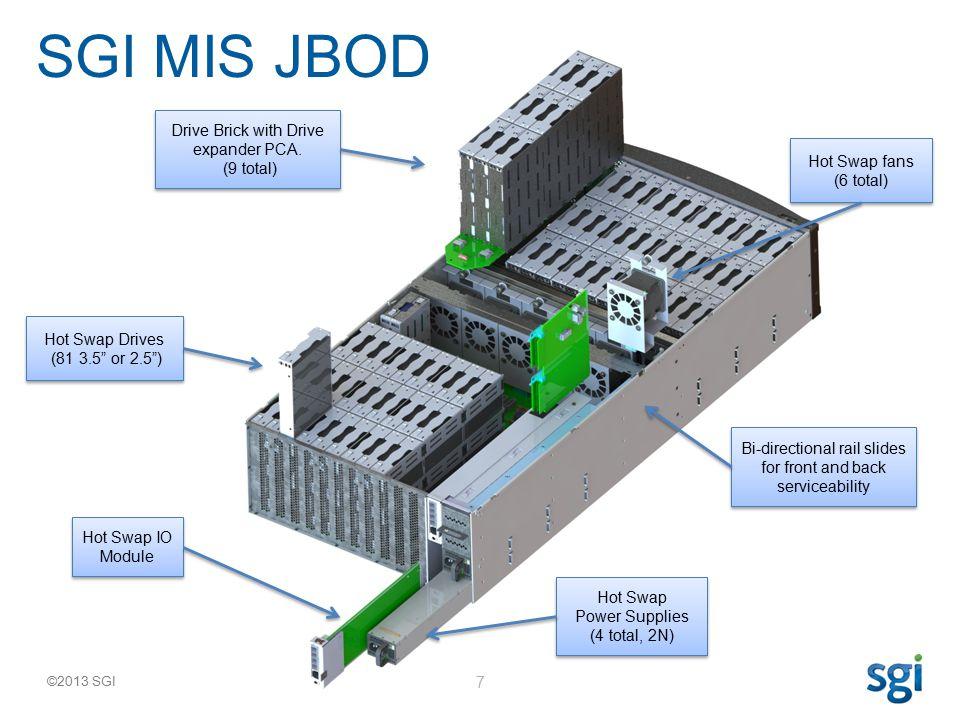 ©2013 SGI 7 SGI MIS JBOD Hot Swap fans (6 total) Hot Swap Drives (81 3.5 or 2.5 ) Hot Swap Power Supplies (4 total, 2N) Hot Swap IO Module Bi-directional rail slides for front and back serviceability Drive Brick with Drive expander PCA.
