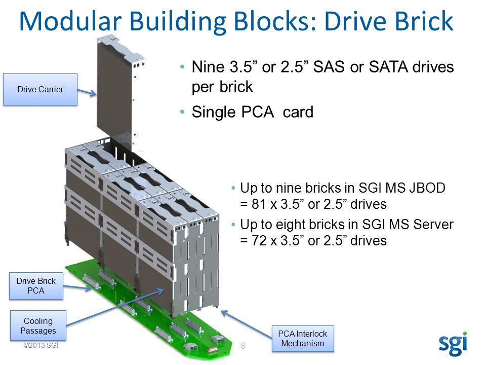 ©2013 SGI 8 Modular Building Blocks: Drive Brick Drive Brick PCA Drive Carrier PCA Interlock Mechanism Cooling Passages Nine 3.5 or 2.5 SAS or SATA drives per brick Single PCA card Up to nine bricks in SGI MS JBOD = 81 x 3.5 or 2.5 drives Up to eight bricks in SGI MS Server = 72 x 3.5 or 2.5 drives