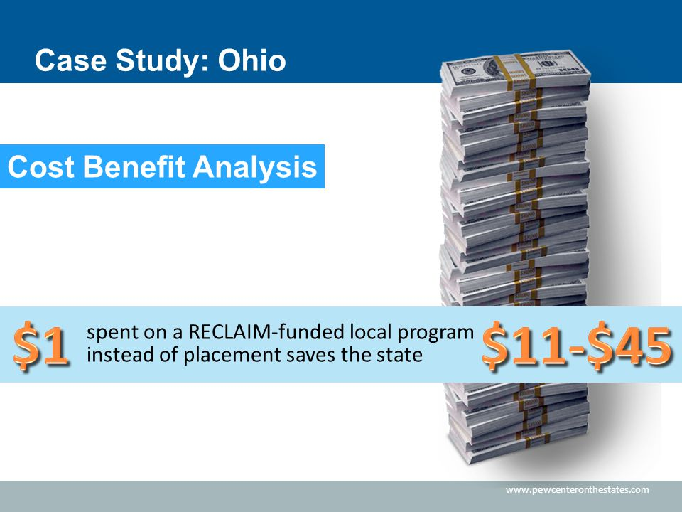 www.pewcenteronthestates.com Case Study: Ohio spent on a RECLAIM-funded local program instead of placement saves the state Cost Benefit Analysis